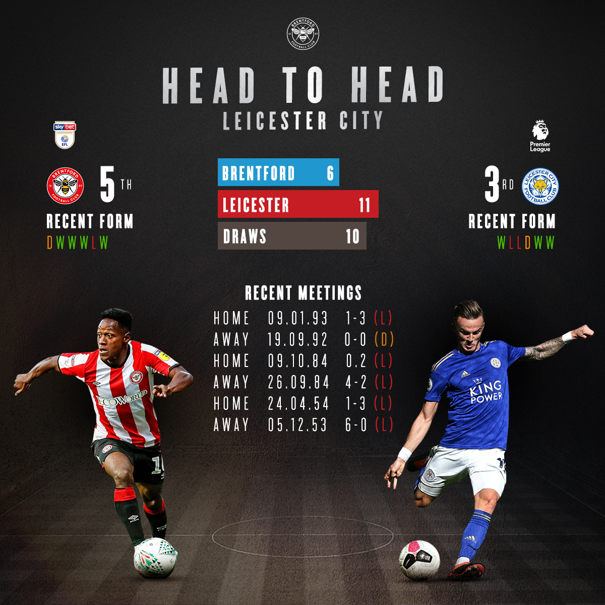 head-to-head-leicester.jpg